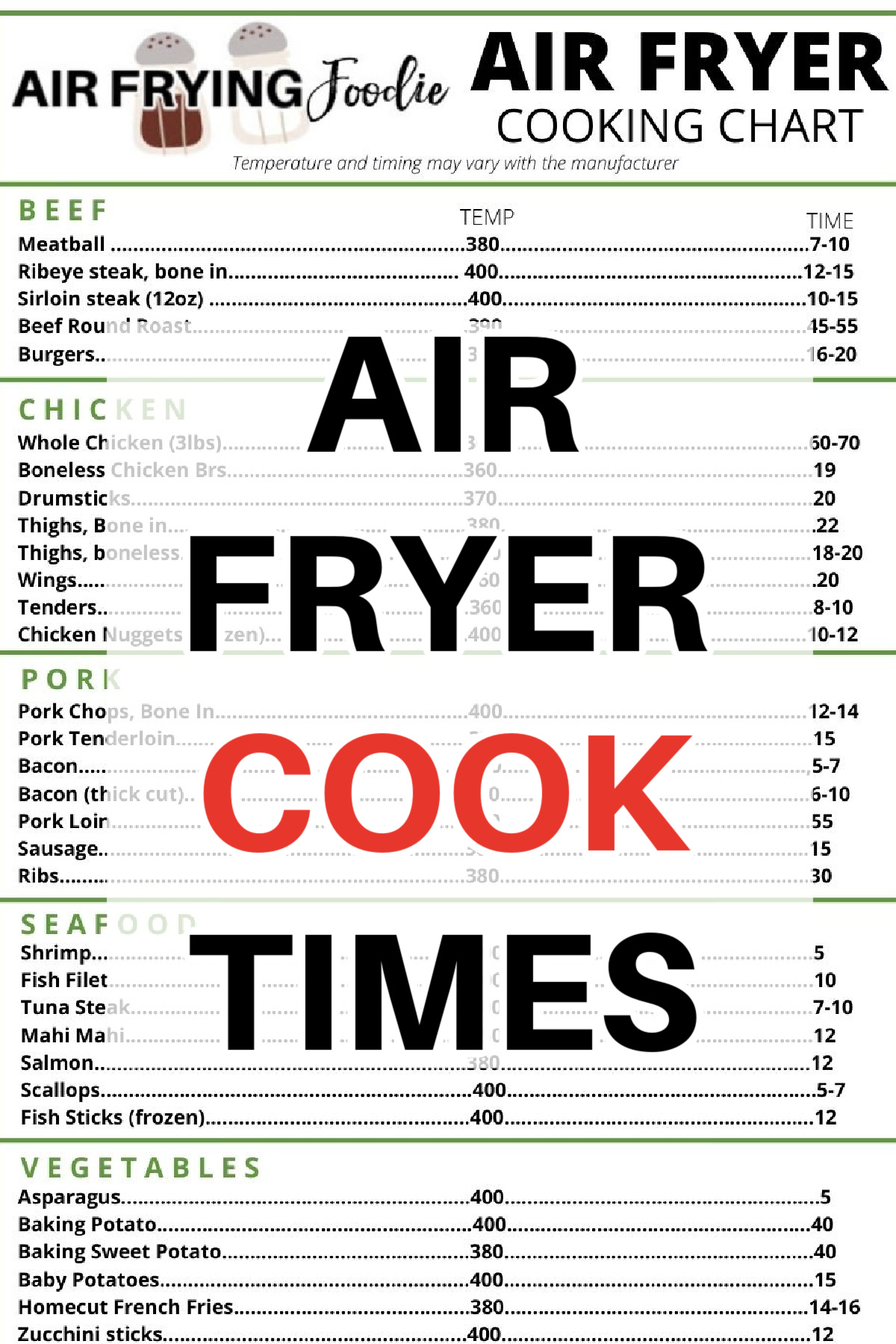 Chart with air fryer cooking times from Air Frying Foodie.