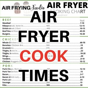Air Fryer Cook Times overlaid the air fryer cooking chart.